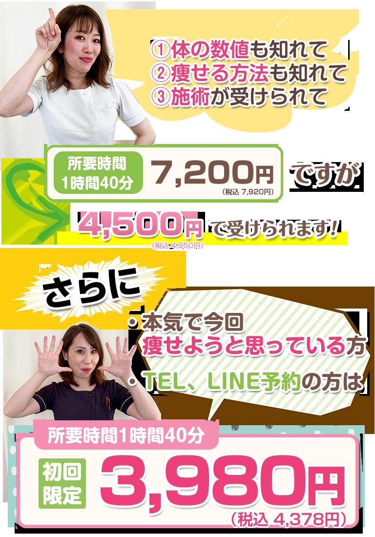 ダイエットコース初回限定3980円