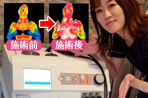 医療認可機器